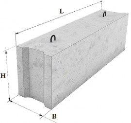 Фундаментные блоки сплошные-6 6-Т